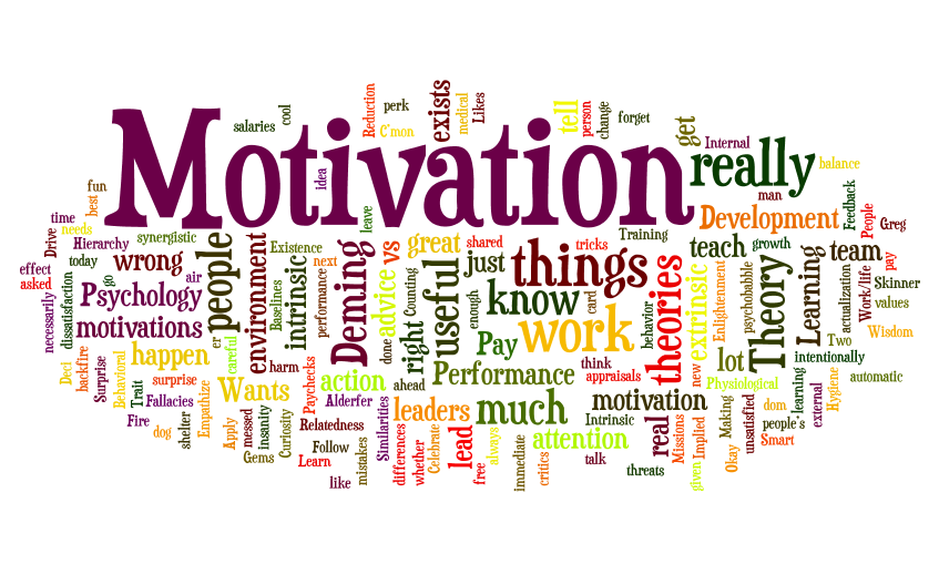 propose at least three ways to motivate others in the workplace 5 sure fire ways to motivate yourself use reliable and comprehensive systems in the workplace to help motivate implement at least the basic principles.