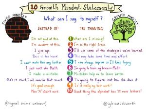 Shared via choiceschools.com and created by Sylvia Duckworth